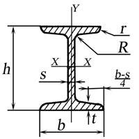 балка двутавровая схема