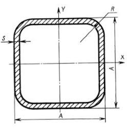 трубы квадратные металлические электросварные