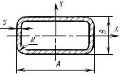 трубы прямоугольные стальные металлические